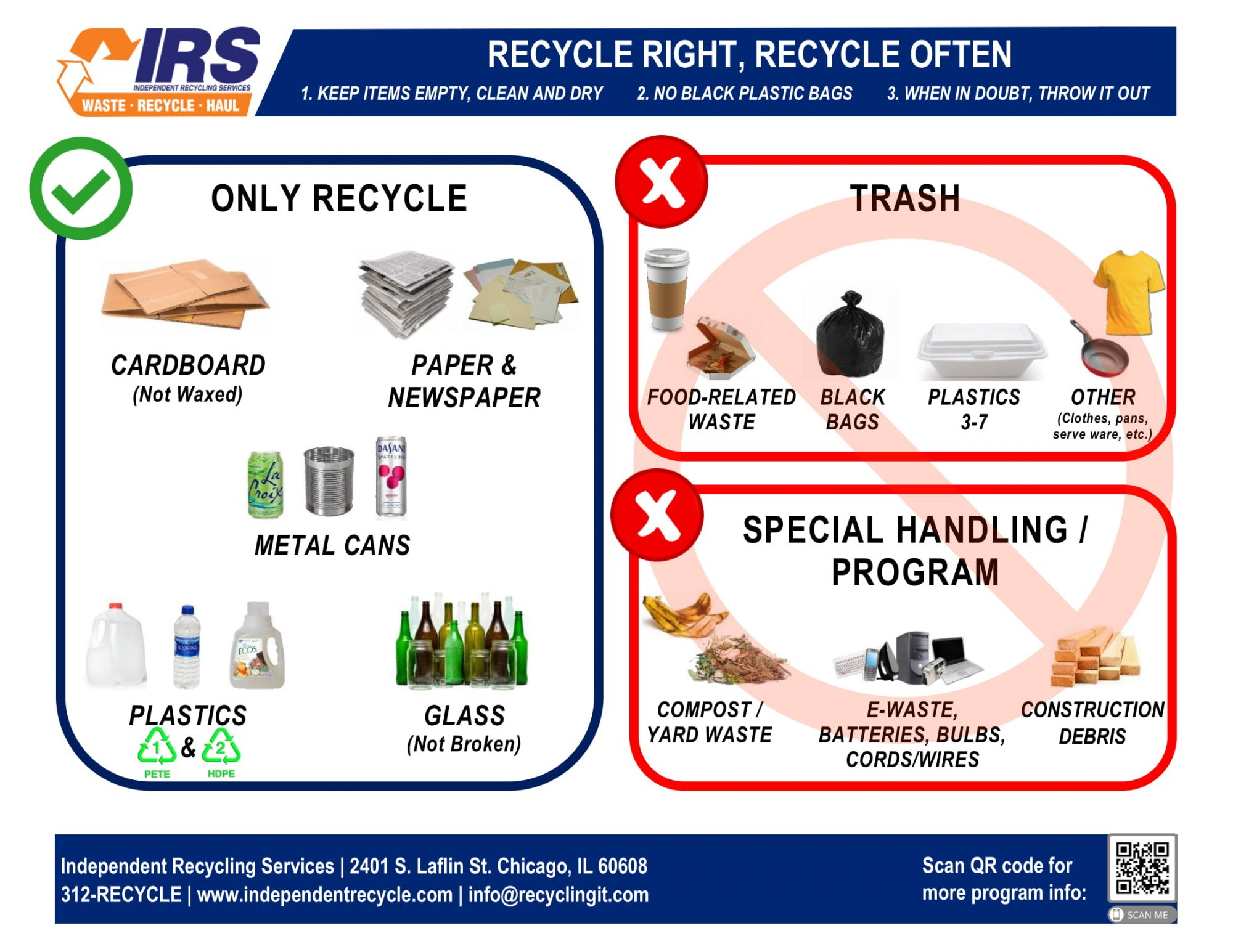 IRS_Recycle Right Signage_2021-1